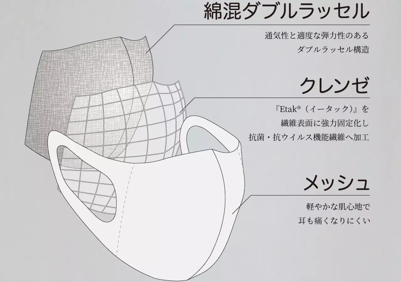 お中元用のちょっと贅沢なマスク「クレンゼ マスク」お中元ギフトセット販売開始