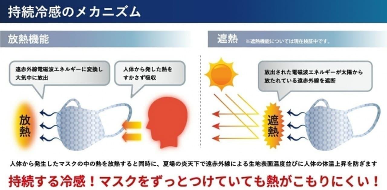 冷感・抗菌機能を持つ夏マスク「ナノクール抗菌マスク」に新色追加