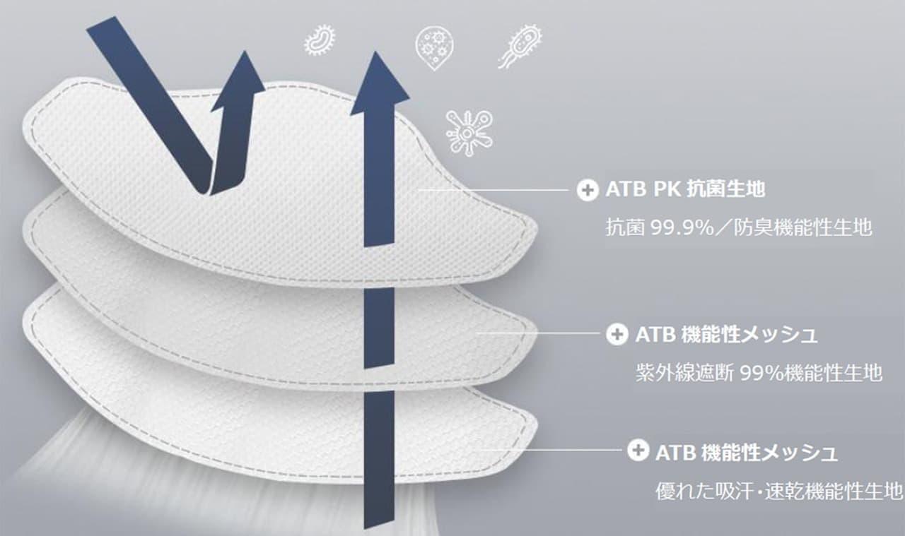 呼吸しやすいマスク発売! 機能性メッシュを使用した3層構造の「AnotherAir COOLメッシュマスク」