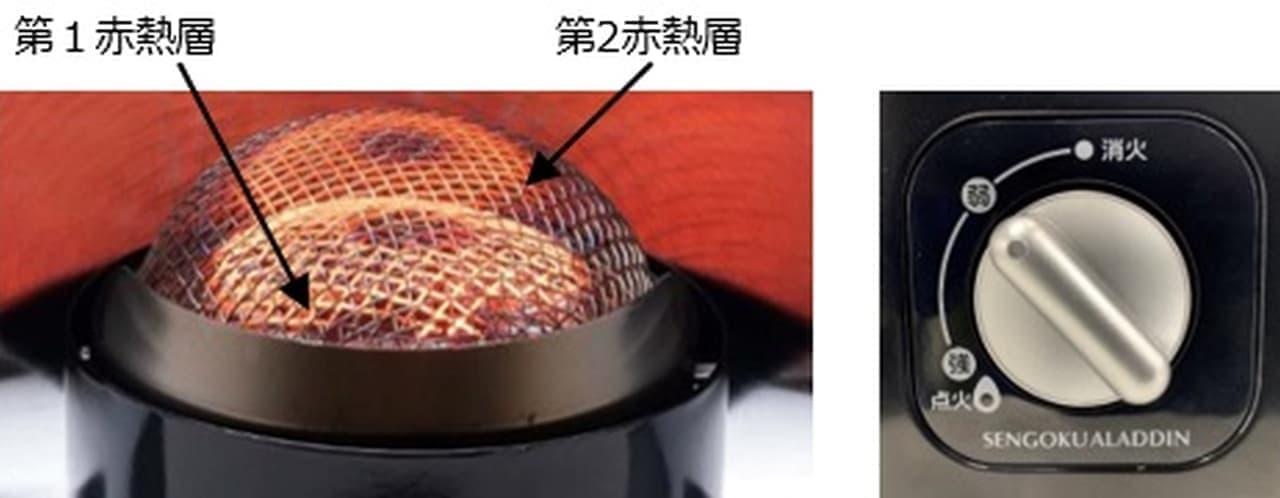 カセットガスを使うポータブルストーブ「Sengoku Aladdin ポータブル ガス ストーブ シルバークイーン」