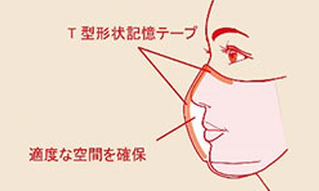 ヨネックス「ヒートカプセルフェイスマスク」をヨネックス東京ショールームで店頭販売