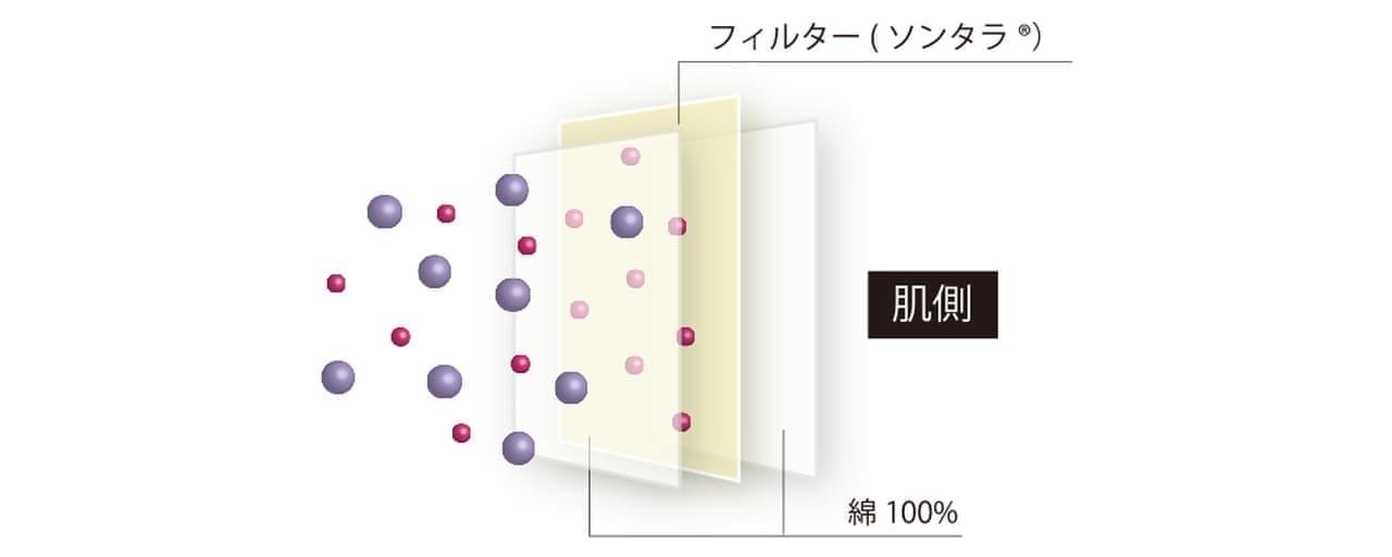 DHCから抗菌・抗ウイルス素材「ポケット付きマスク(クレンゼ)」発売