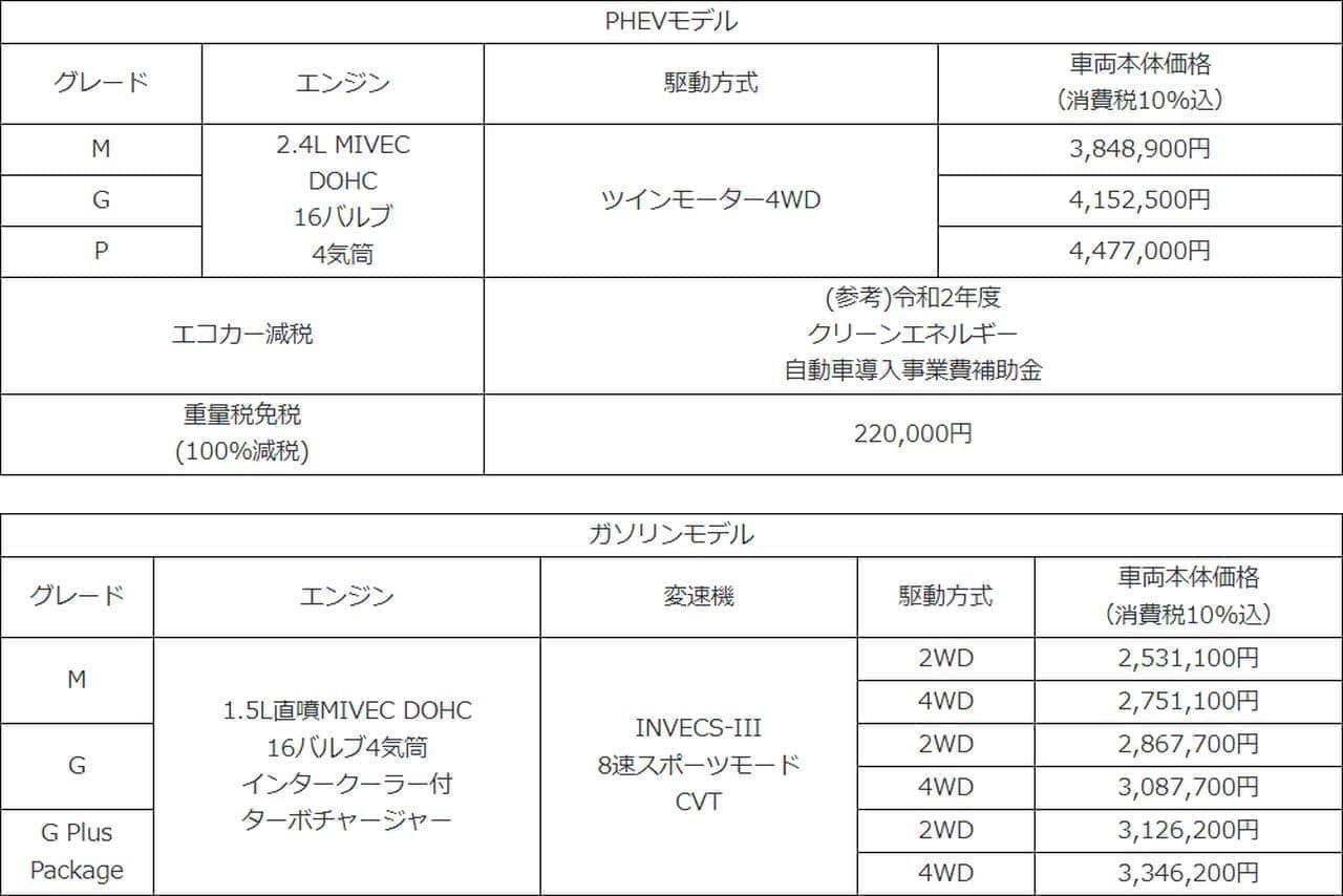 三菱 新型「エクリプス クロス」発売 - 新たにPHEVモデルを設定