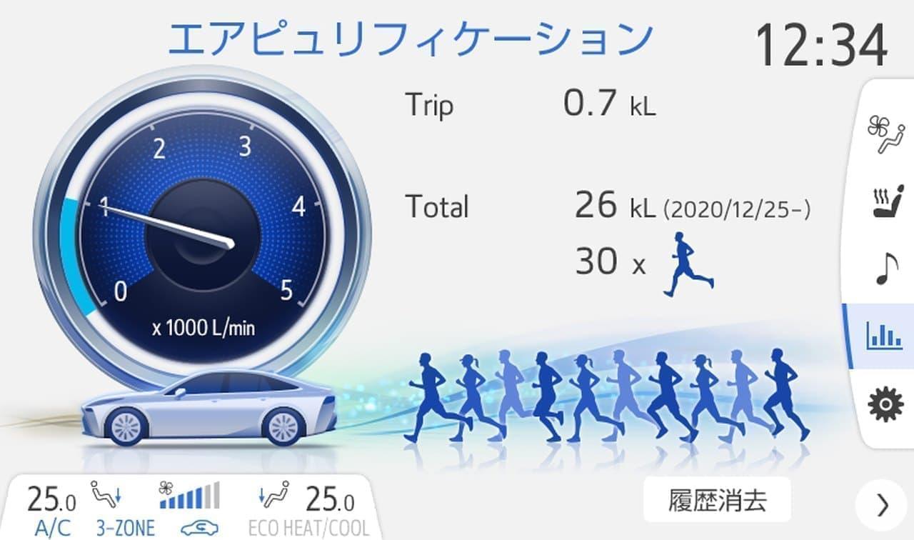 トヨタ新型「MIRAI」発売 -