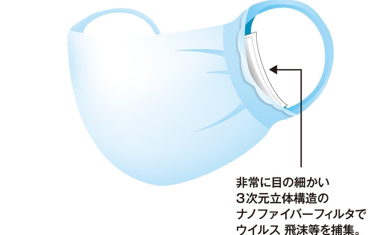 ストッキングのアツギから「Nano Filter MASK」発売 ―