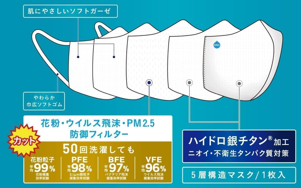 「ミニオン」デザインのマスク発売