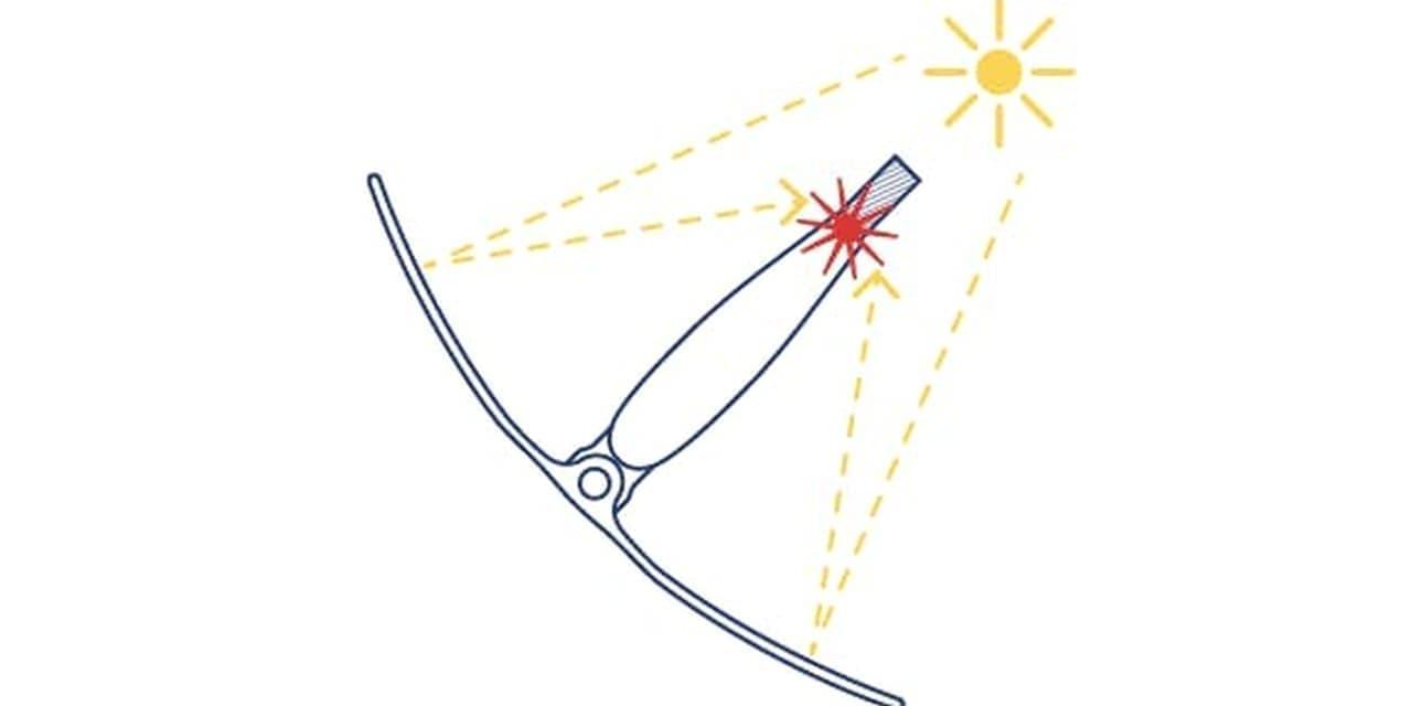 太陽光で火起こし! キャンプに便利な「SuncaseGear」