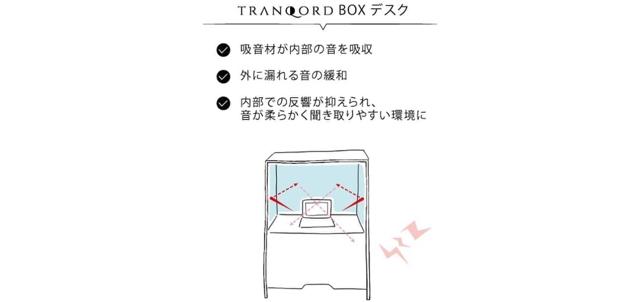 【テレワークに】防音・吸音のプロが作った集中できる空間 「TRANQORD トランコードBOXデスク」