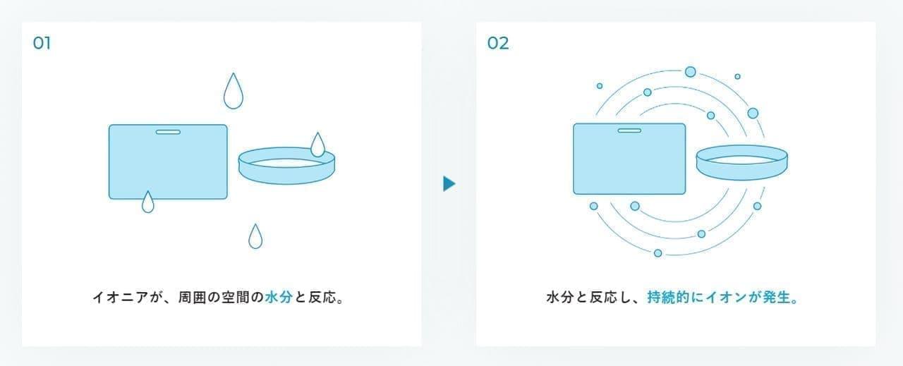 """デサント アスレティック マスク+ ion""""e""""air"""