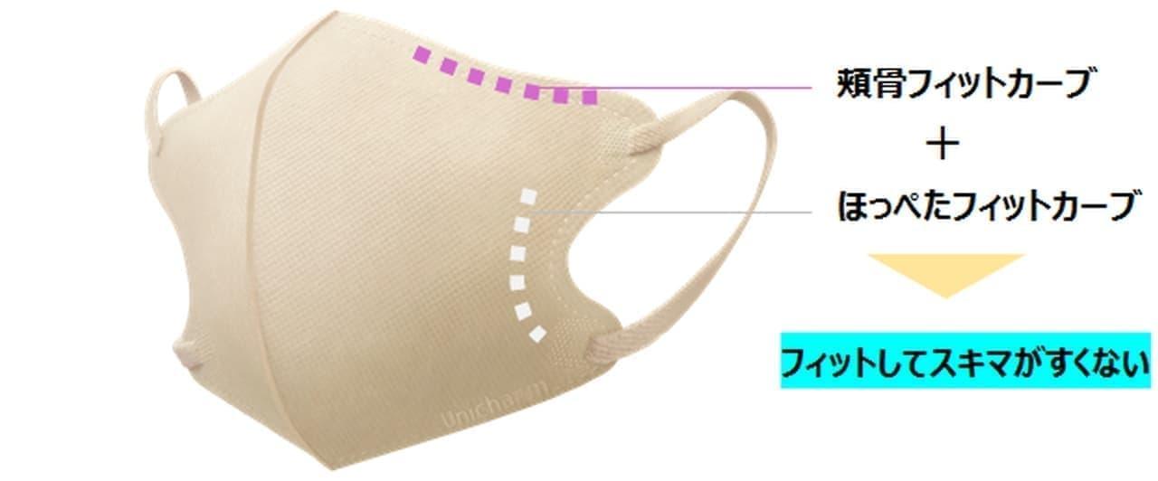 デザインにもこだわった不織布マスク ユニ・チャーム「超快適マスク SMART COLOR」