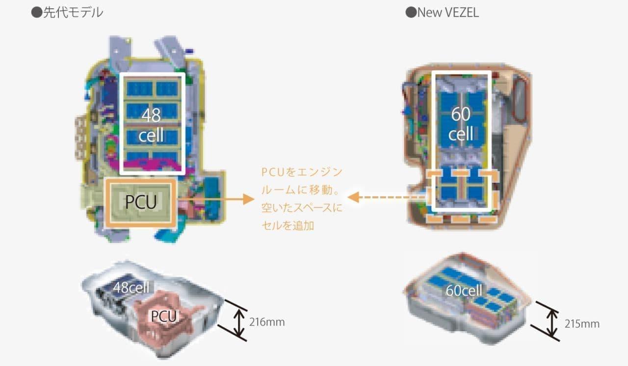 ホンダコンパクトSUV 新型「ヴェゼル」発売