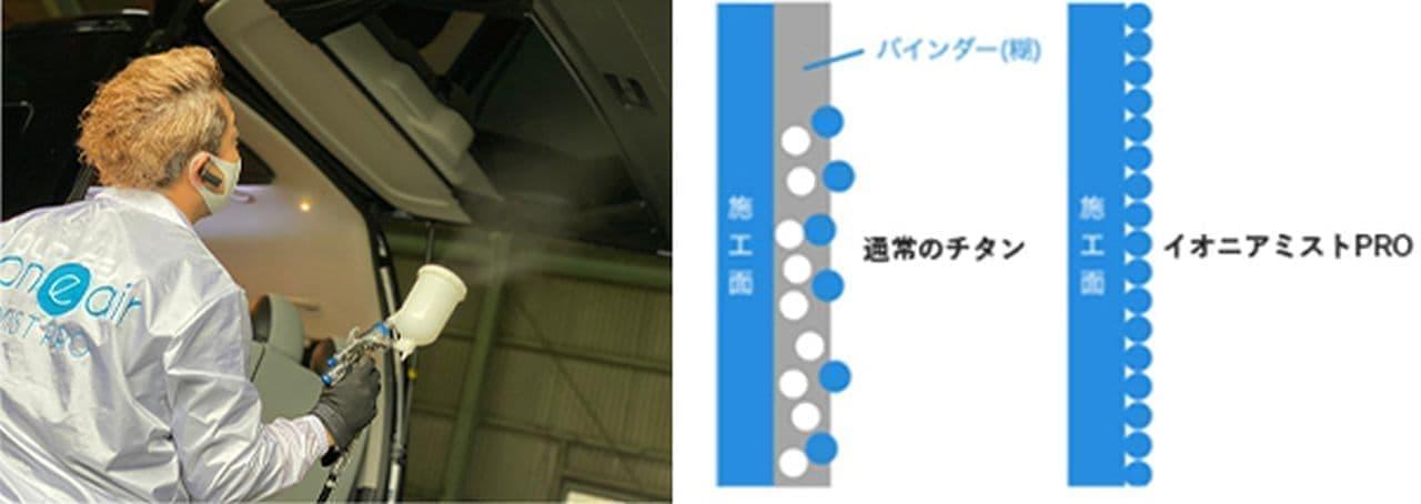 トヨタハイエース「ファインテックツアラー」をラグジュアリーにカスタム!5月8日レンタルサービスプレオープン