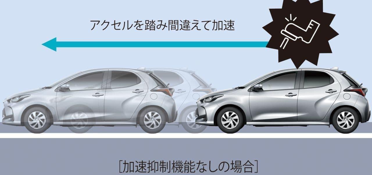 トヨタ「ヤリス」マイチェン!「先進装備」「クリーン・快適装備」を充実