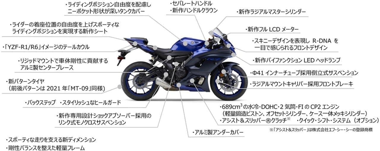 ヤマハ「YZF-R7」冬以降に日本でも発売へ - 「MT-07」の基本コンポーネントをもとにスーパースポーツのスタイルを採用