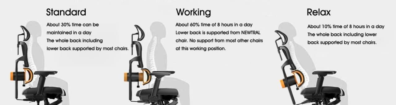 腰を支持する機構「自動追跡腰サポート機能」を採用
