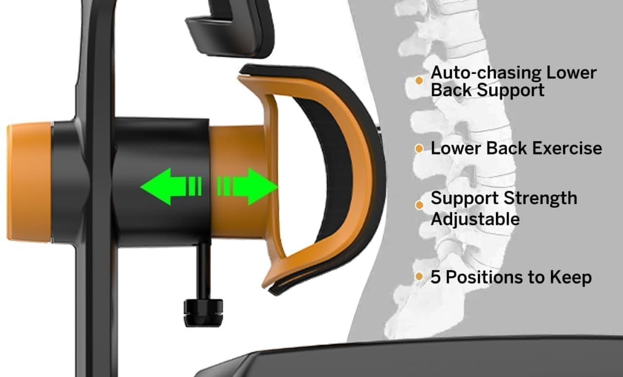 あらゆる姿勢で腰をサポートするチェア「NEWTRAL」 自動追跡腰サポート機能付き