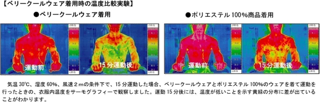 ヨネックス史上No.1涼感を実現した「爽快マスク(AC486/486J)」再販決定 オンラインショップで7月15日から