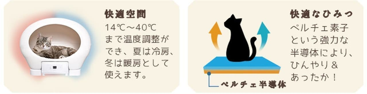 ネコさまのカプセルホテル 冷暖房完備の「アニマルカプセルホテル」がヴィレヴァンオンラインに登場