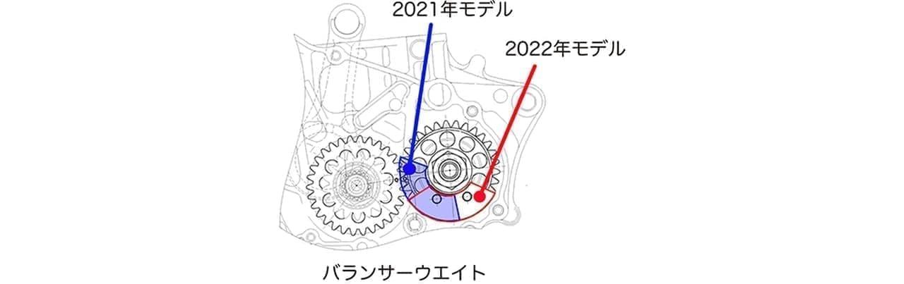 ヤマハ 戦闘力をアップしたクロカンバイク「YZ250FX」2022年モデル発売