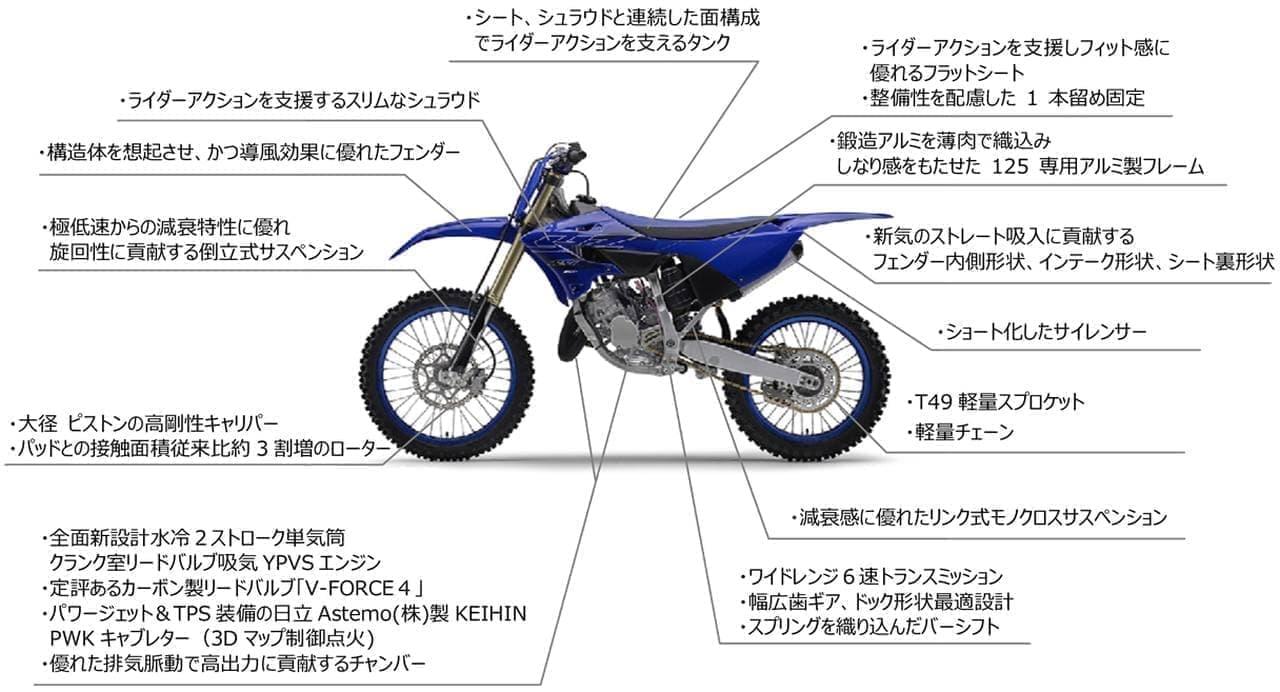 ヤマハ モトクロスバイク「YZ125」を17年ぶりにフルモデルチェンジ - 新エンジンの採用などで戦闘力をアップ