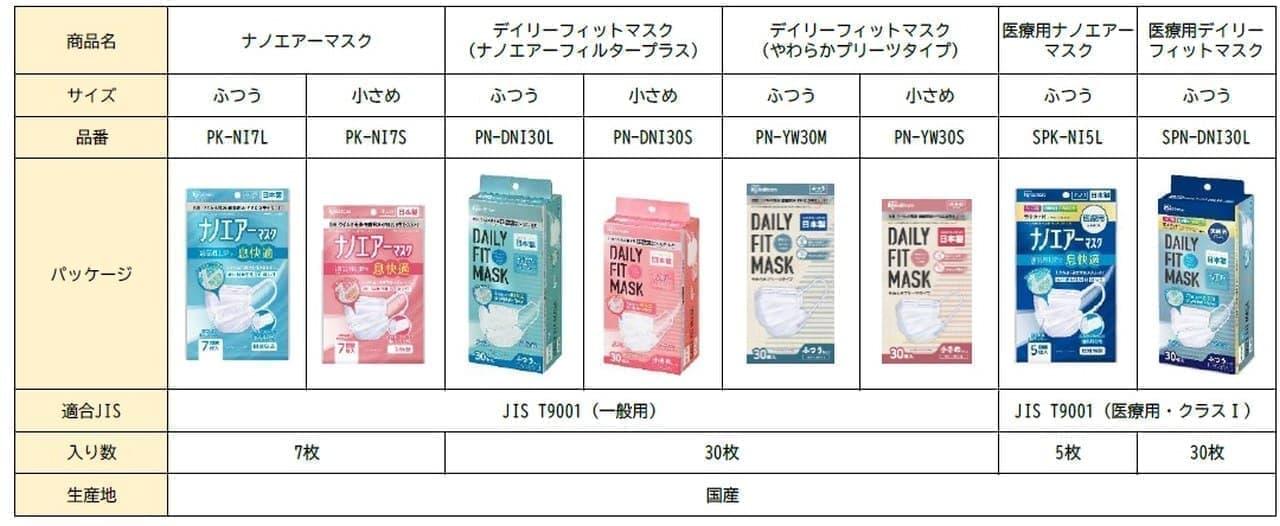 アイリスオーヤマがJIS規格に適合したマスクを発売 「ナノエアーマスク」など8種