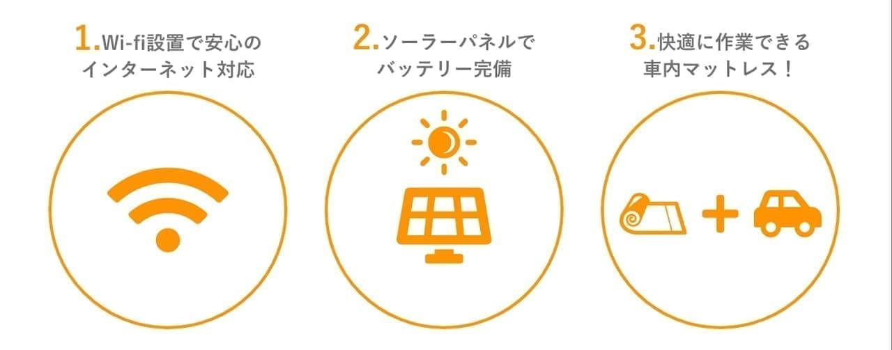 テレワーク用のオフィスカー「エニー」クラファンスタート まずはニコタマ・高円寺・代々木・藤野・鎌倉に