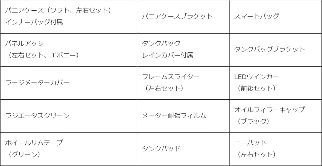 カワサキZシリーズに特別仕様車 ― 「Z650 ツーリングパッケージ」と「Z H2 ウインターパッケージ」