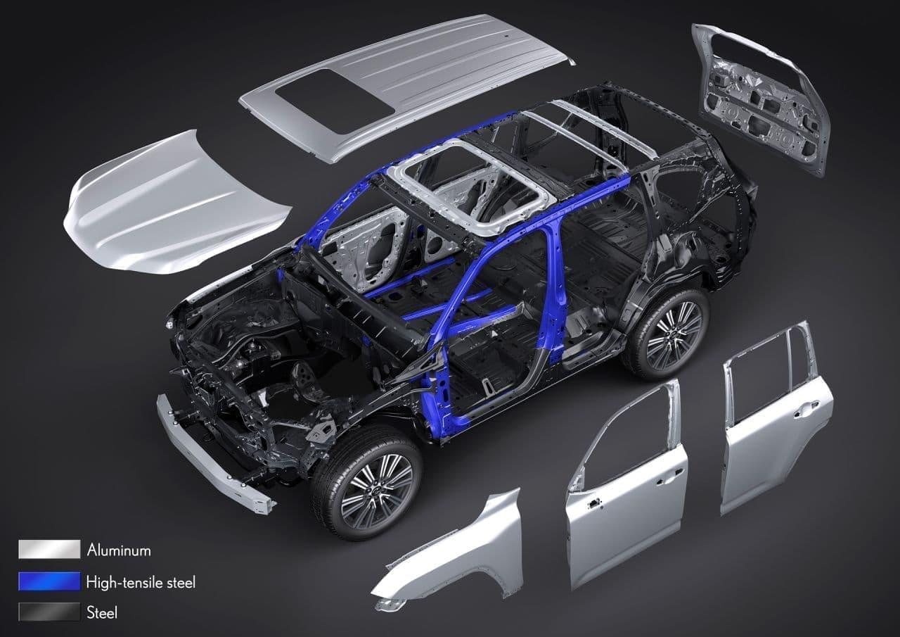 LEXUS 新型「LX」を世界初公開